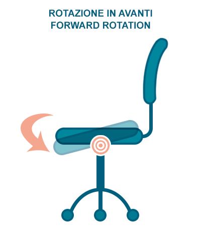 movimento oscillante sedia ufficio